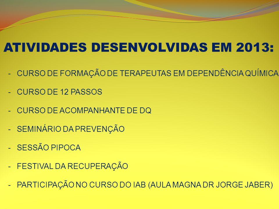 ATIVIDADES DESENVOLVIDAS EM 2013: