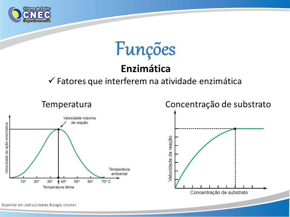 Funções Enzimática Fatores que interferem na atividade enzimática