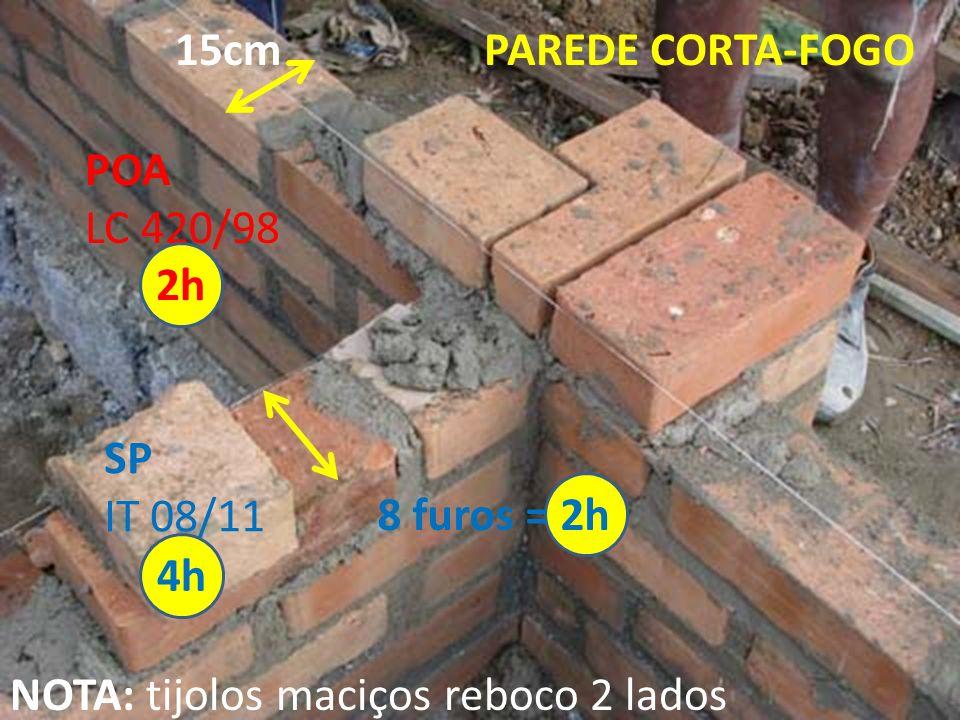 15cm PAREDE CORTA-FOGO. POA. LC 420/98. 2h. SP.