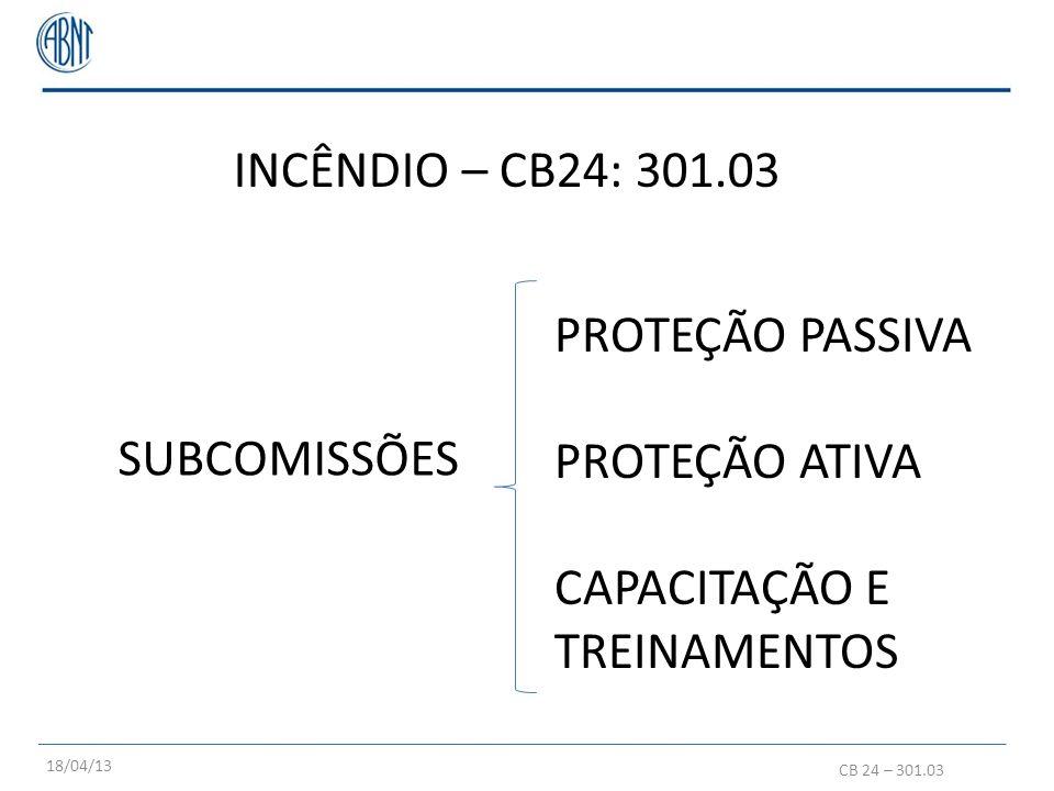 INCÊNDIO – CB24: 301.03 PROTEÇÃO PASSIVA PROTEÇÃO ATIVA SUBCOMISSÕES
