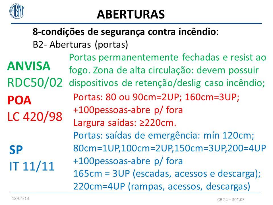 ABERTURAS ANVISA RDC50/02 POA LC 420/98 SP IT 11/11