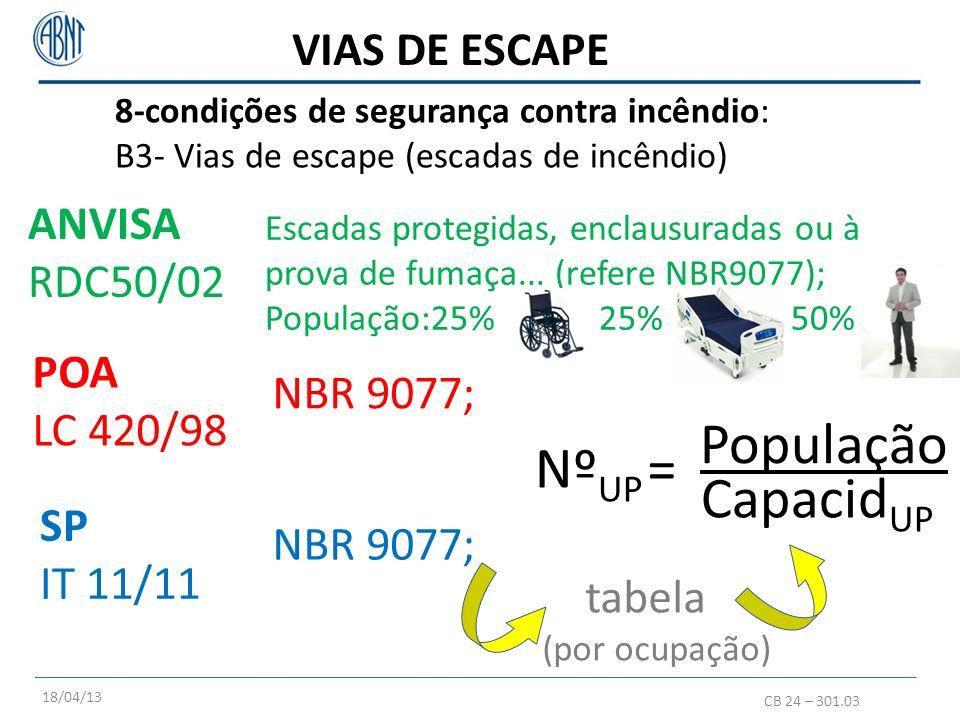 População NºUP = CapacidUP VIAS DE ESCAPE ANVISA RDC50/02 POA