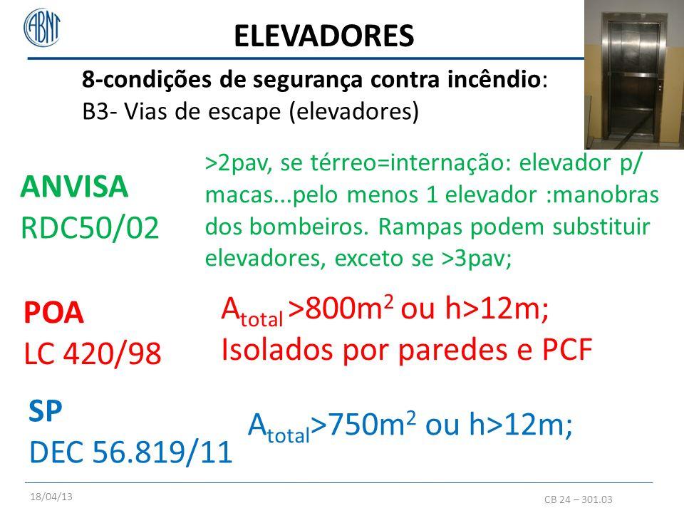 Atotal >800m2 ou h>12m; Isolados por paredes e PCF