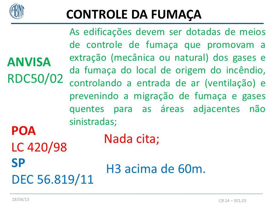 CONTROLE DA FUMAÇA ANVISA RDC50/02 POA LC 420/98 Nada cita; SP