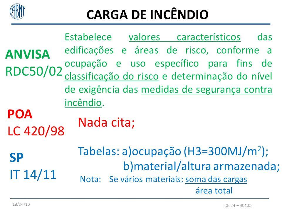 CARGA DE INCÊNDIO ANVISA RDC50/02 POA LC 420/98 Nada cita; SP IT 14/11
