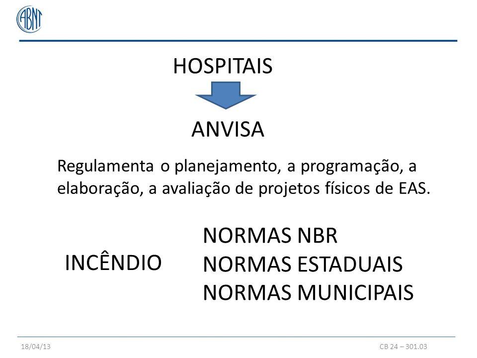 HOSPITAIS ANVISA NORMAS NBR NORMAS ESTADUAIS INCÊNDIO