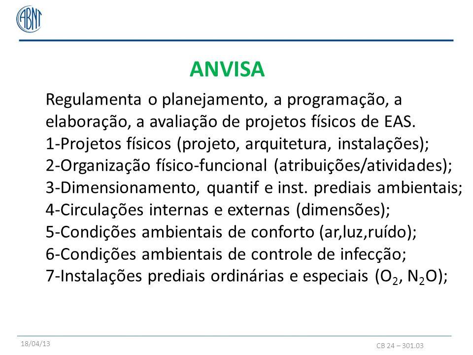ANVISA Regulamenta o planejamento, a programação, a elaboração, a avaliação de projetos físicos de EAS.