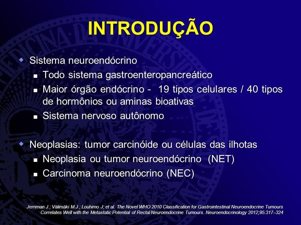 INTRODUÇÃO Sistema neuroendócrino Todo sistema gastroenteropancreático