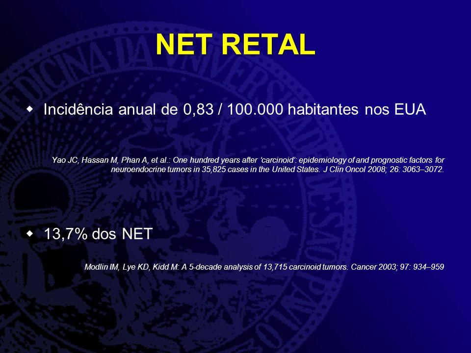NET RETAL Incidência anual de 0,83 / 100.000 habitantes nos EUA