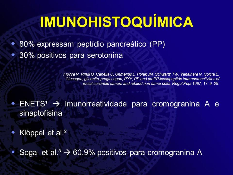 IMUNOHISTOQUÍMICA 80% expressam peptídio pancreático (PP)