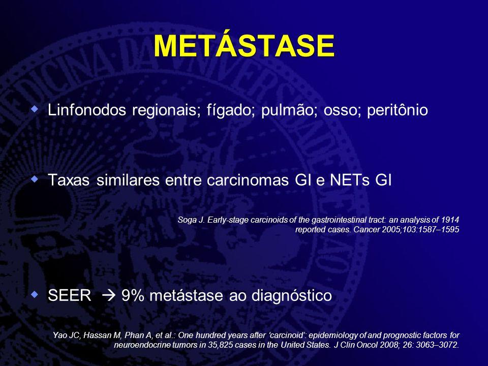METÁSTASE Linfonodos regionais; fígado; pulmão; osso; peritônio