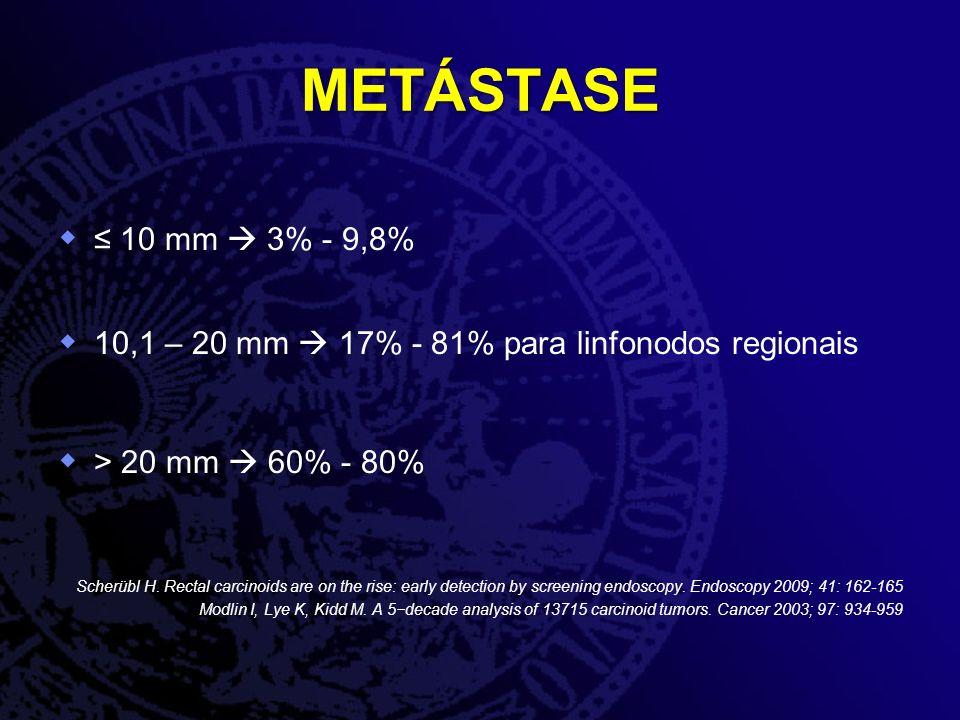 METÁSTASE ≤ 10 mm  3% - 9,8% 10,1 – 20 mm  17% - 81% para linfonodos regionais. > 20 mm  60% - 80%