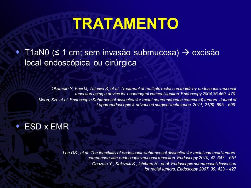 TRATAMENTO T1aN0 (≤ 1 cm; sem invasão submucosa)  excisão local endoscópica ou cirúrgica.