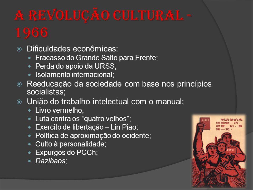 A Revolução Cultural - 1966 Dificuldades econômicas: