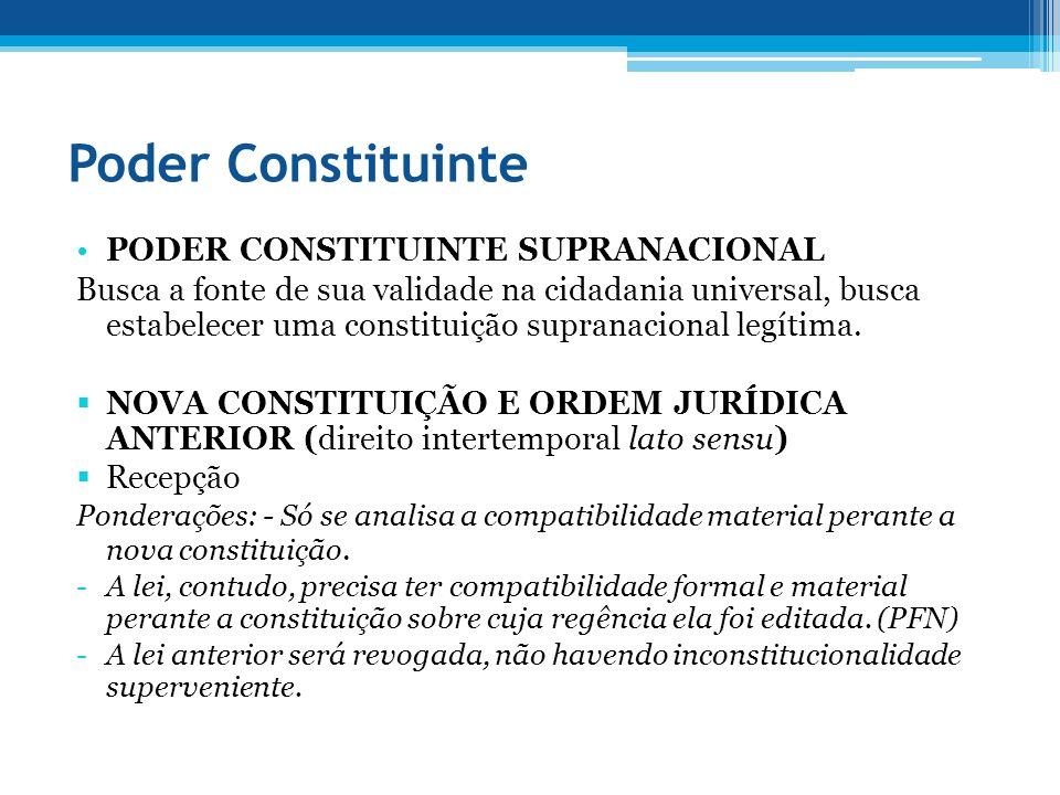 Poder Constituinte PODER CONSTITUINTE SUPRANACIONAL
