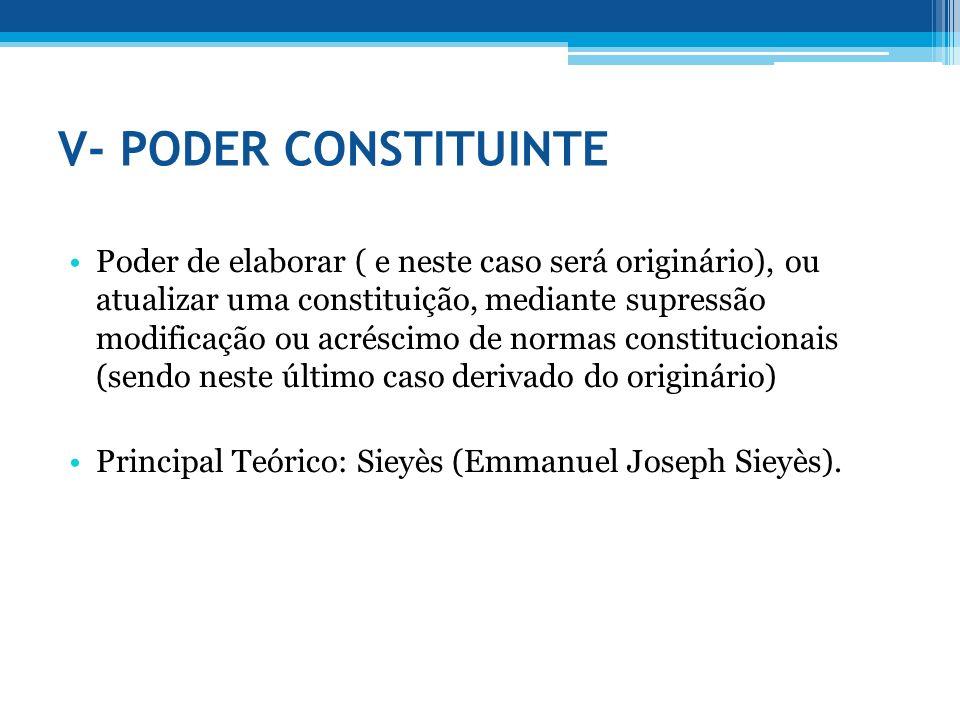 V- PODER CONSTITUINTE