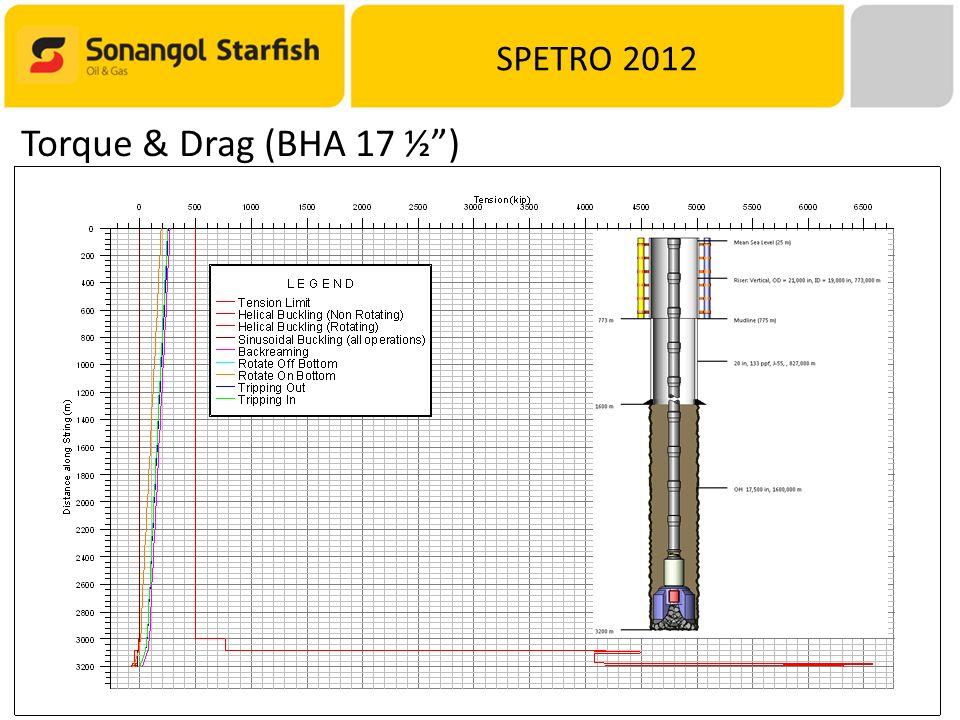 SPETRO 2012 Torque & Drag (BHA 17 ½ )
