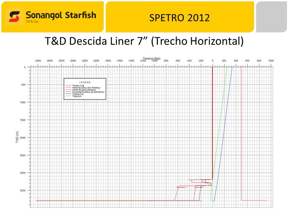 T&D Descida Liner 7 (Trecho Horizontal)