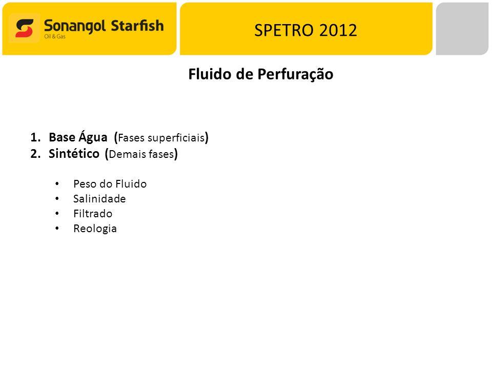 SPETRO 2012 Fluido de Perfuração Base Água (Fases superficiais)