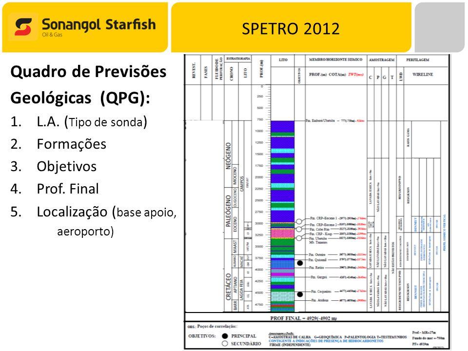 SPETRO 2012 Quadro de Previsões Geológicas (QPG): L.A. (Tipo de sonda)