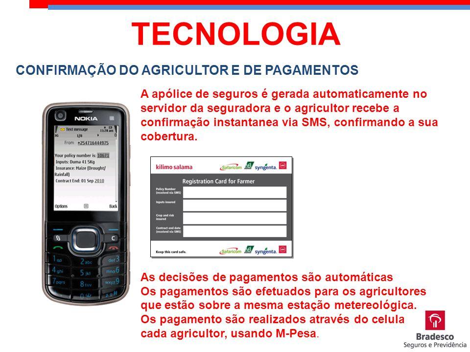 TECNOLOGIA CONFIRMAÇÃO DO AGRICULTOR E DE PAGAMENTOS