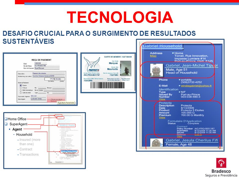 TECNOLOGIA DESAFIO CRUCIAL PARA O SURGIMENTO DE RESULTADOS SUSTENTÁVEIS 19
