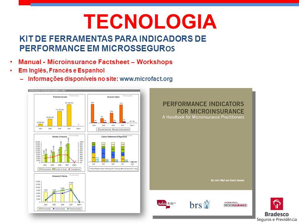 KIT DE FERRAMENTAS PARA INDICADORS DE PERFORMANCE EM MICROSSEGUROS