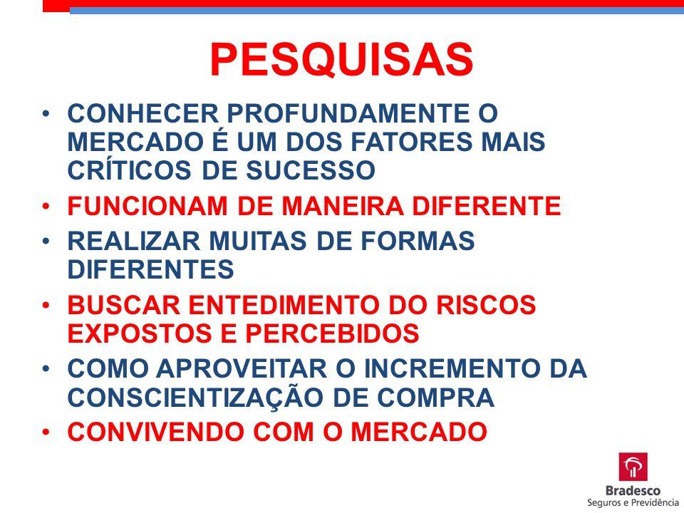PESQUISAS CONHECER PROFUNDAMENTE O MERCADO É UM DOS FATORES MAIS CRÍTICOS DE SUCESSO. FUNCIONAM DE MANEIRA DIFERENTE.