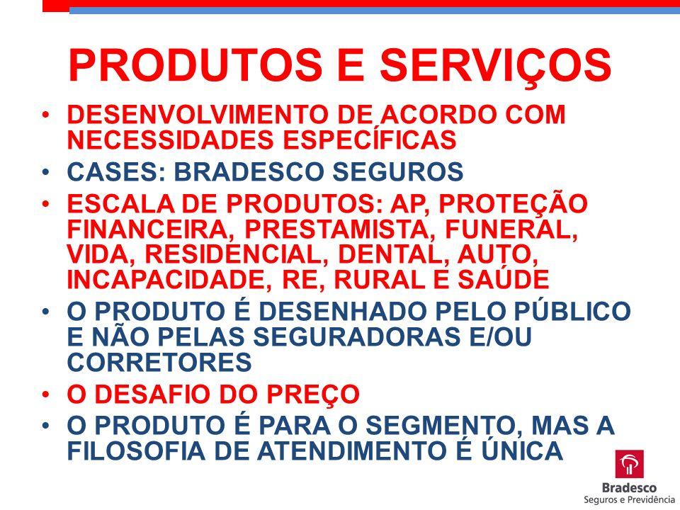 PRODUTOS E SERVIÇOS DESENVOLVIMENTO DE ACORDO COM NECESSIDADES ESPECÍFICAS. CASES: BRADESCO SEGUROS.