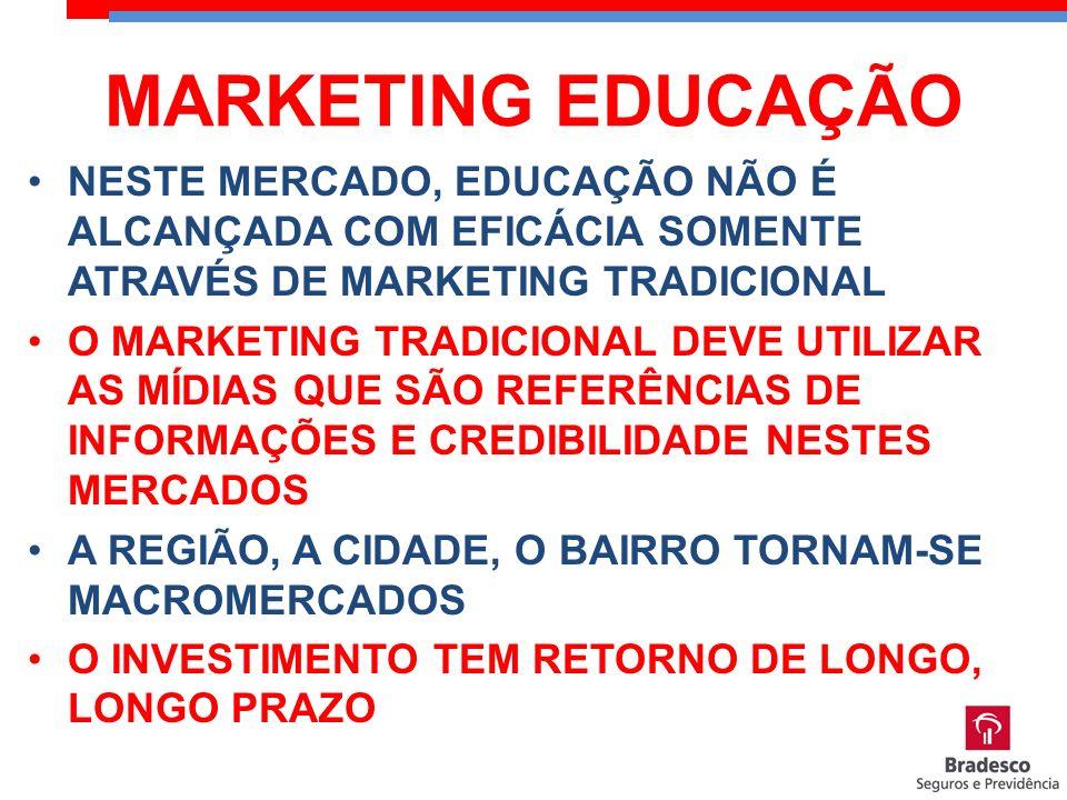 MARKETING EDUCAÇÃO NESTE MERCADO, EDUCAÇÃO NÃO É ALCANÇADA COM EFICÁCIA SOMENTE ATRAVÉS DE MARKETING TRADICIONAL.