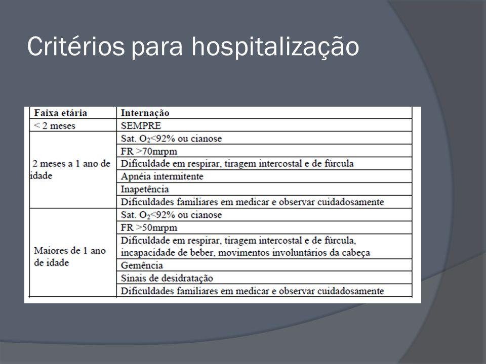 Critérios para hospitalização