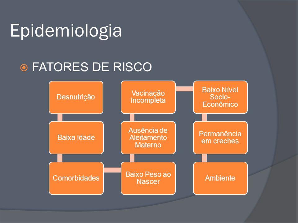 Epidemiologia FATORES DE RISCO Desnutrição Baixa Idade Comorbidades