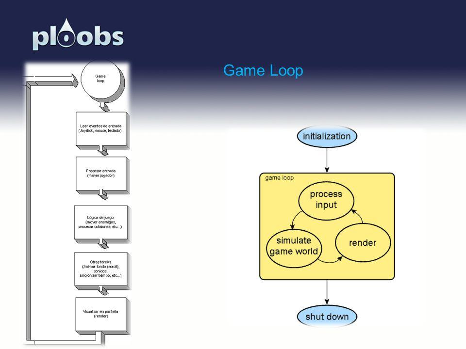 Game Loop
