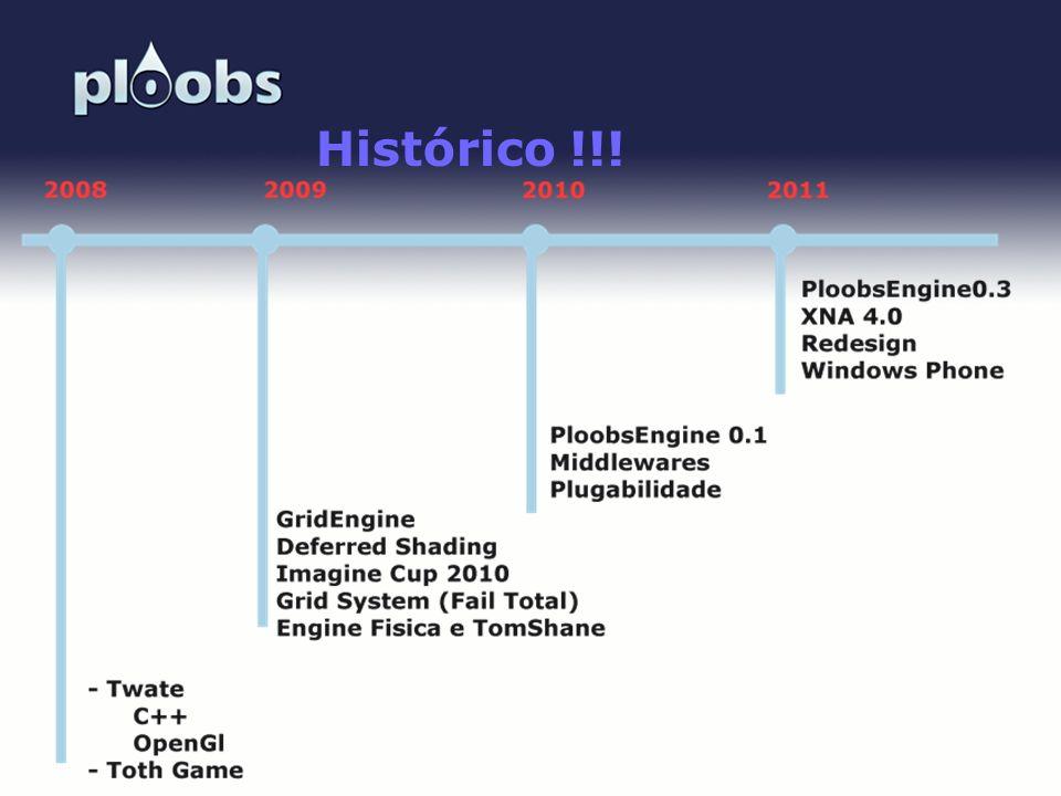 Histórico !!!