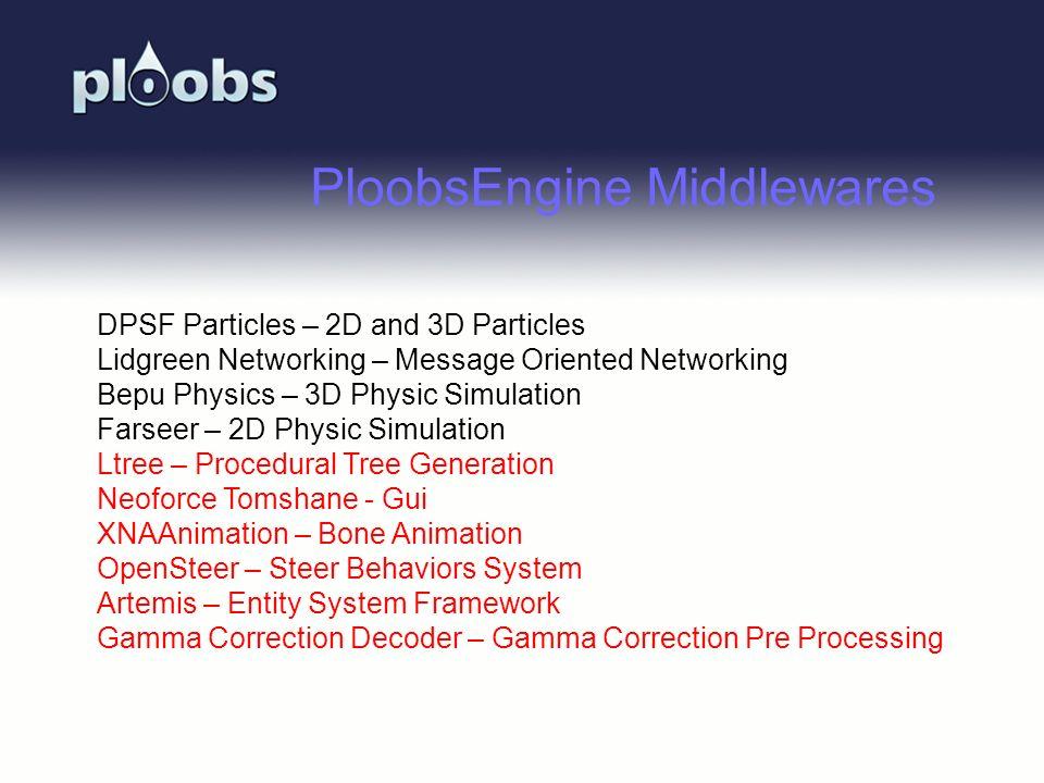 PloobsEngine Middlewares