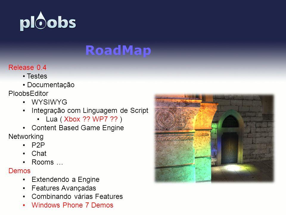 RoadMap Release 0.4 Testes Documentação PloobsEditor WYSIWYG