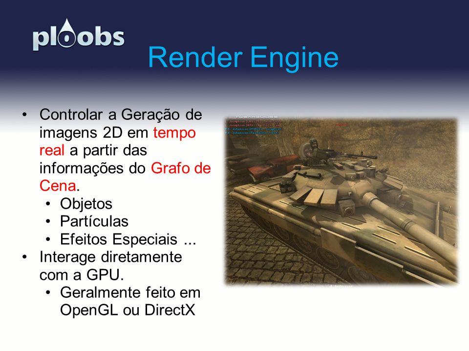 Render Engine Controlar a Geração de imagens 2D em tempo real a partir das informações do Grafo de Cena.