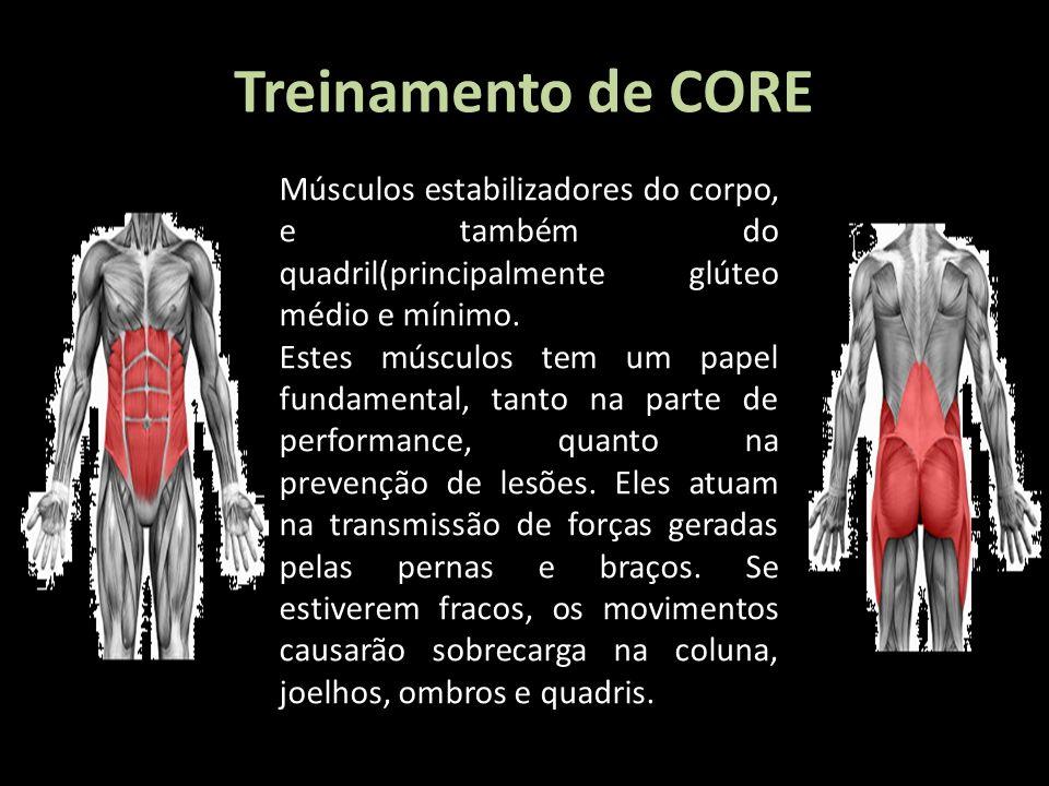 Treinamento de CORE Músculos estabilizadores do corpo, e também do quadril(principalmente glúteo médio e mínimo.