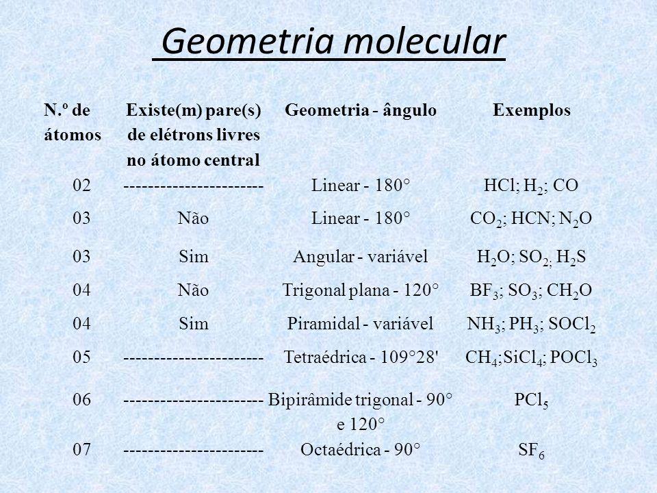 Existe(m) pare(s) de elétrons livres no átomo central