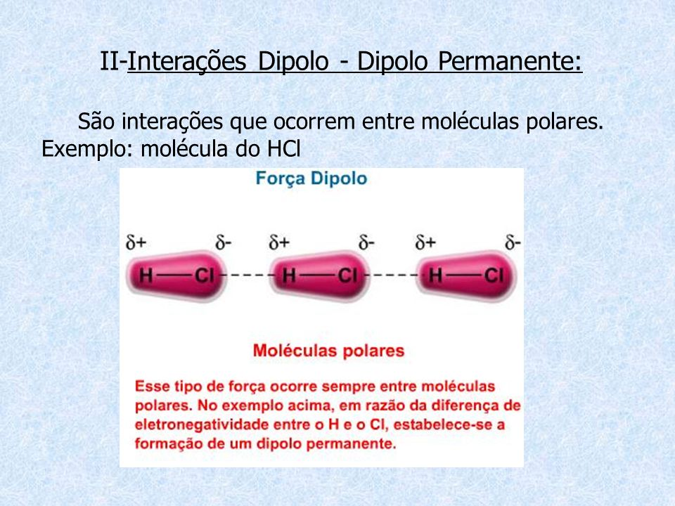 II-Interações Dipolo - Dipolo Permanente: