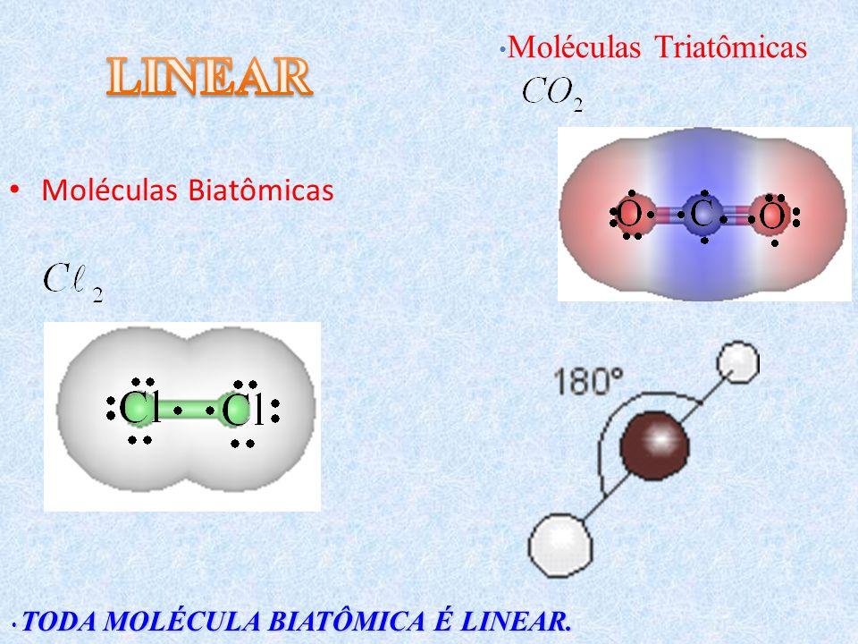 Moléculas Triatômicas