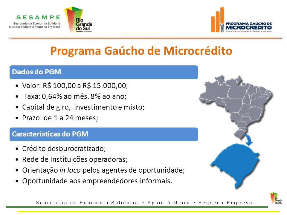 Programa Gaúcho de Microcrédito