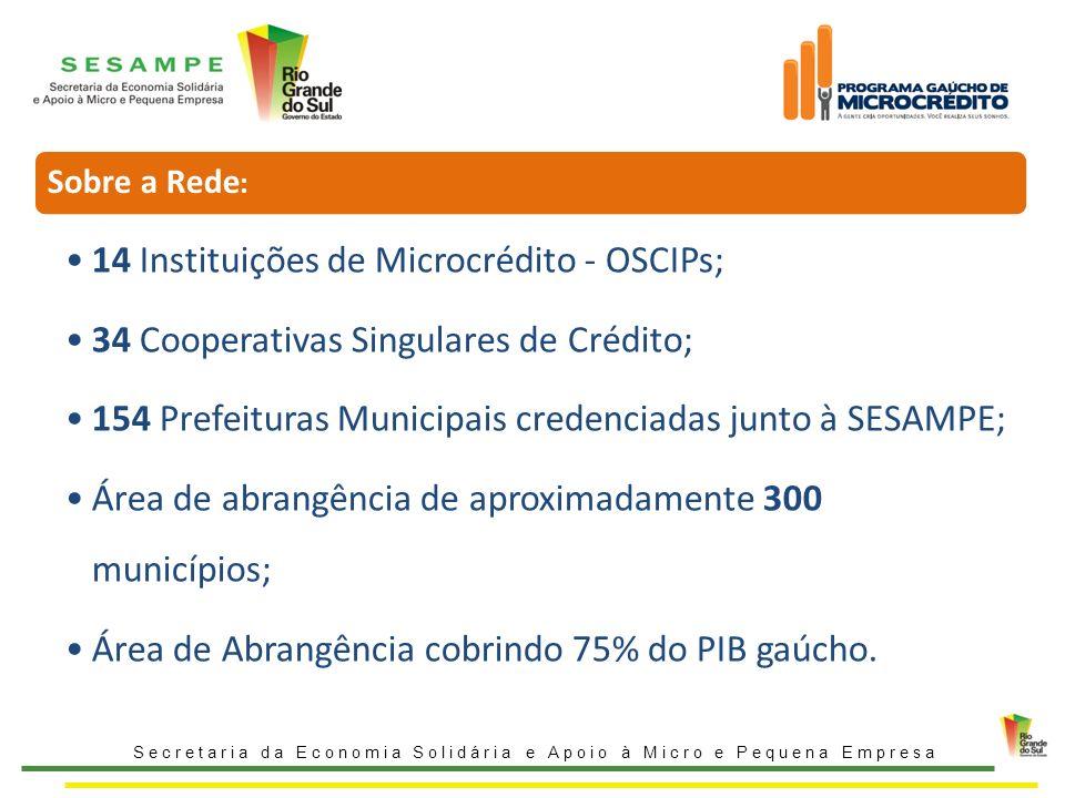 14 Instituições de Microcrédito - OSCIPs;