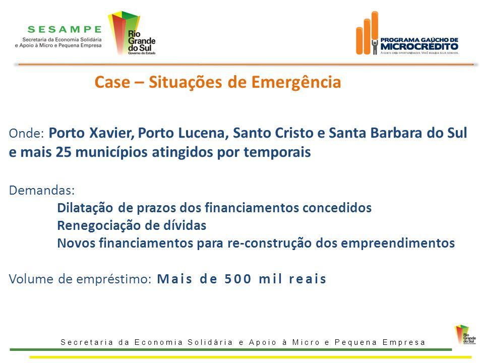 Case – Situações de Emergência