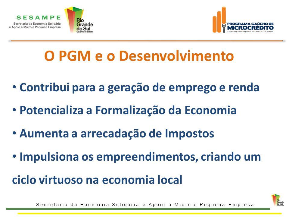 O PGM e o Desenvolvimento