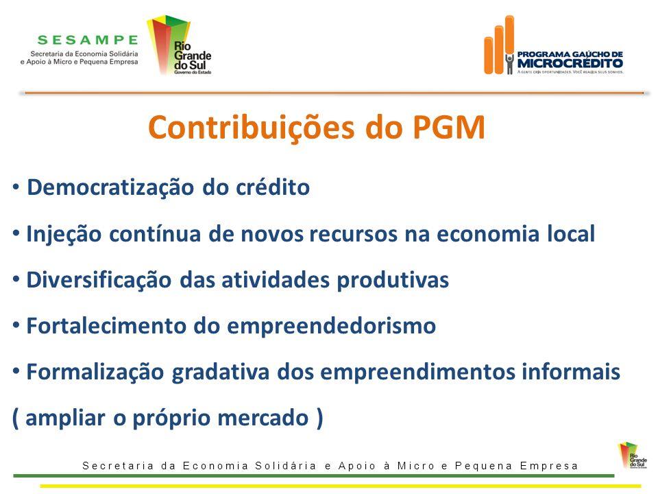 Contribuições do PGM Democratização do crédito. Injeção contínua de novos recursos na economia local.
