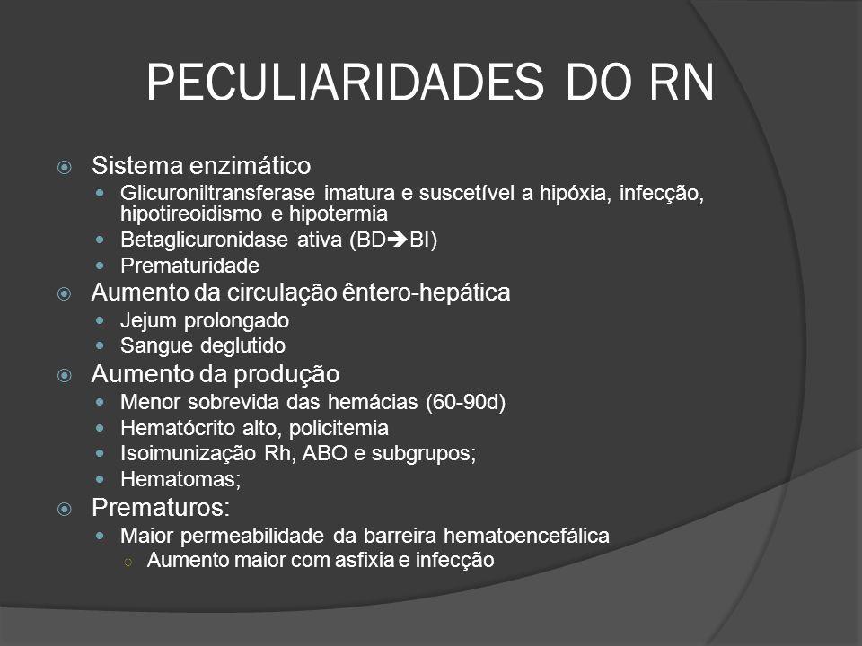PECULIARIDADES DO RN Sistema enzimático Aumento da produção
