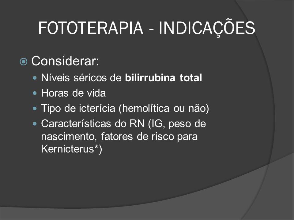FOTOTERAPIA - INDICAÇÕES