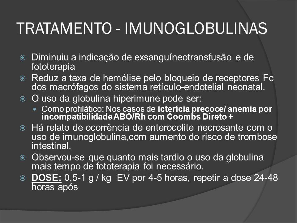 TRATAMENTO - IMUNOGLOBULINAS