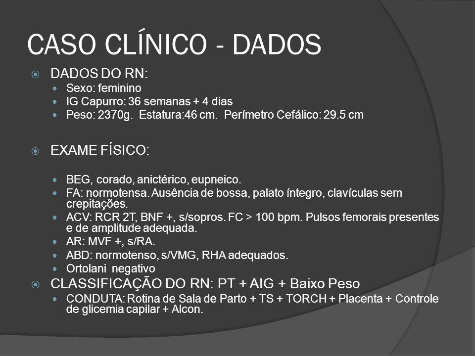 CASO CLÍNICO - DADOS CLASSIFICAÇÃO DO RN: PT + AIG + Baixo Peso